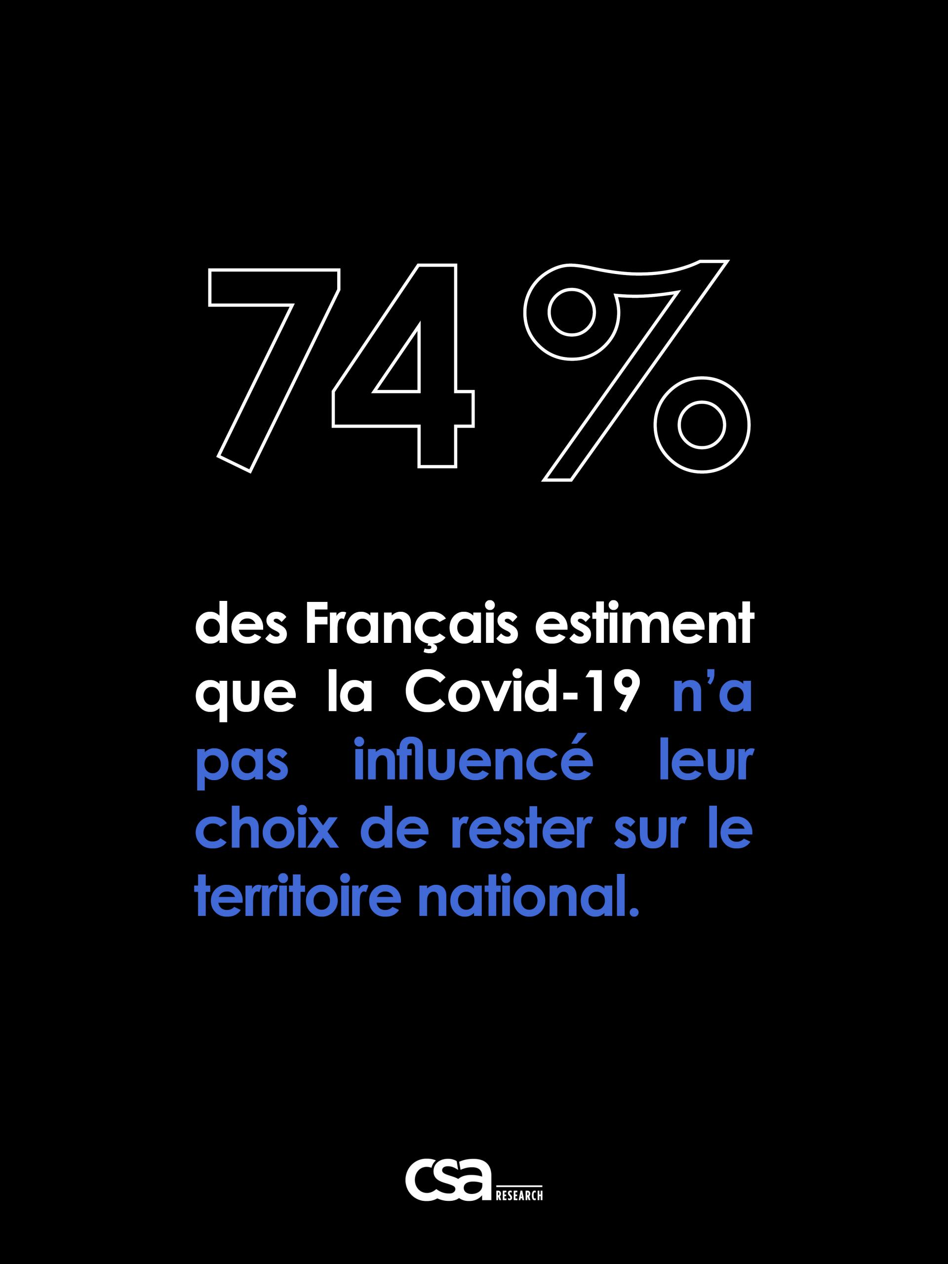 La France comme destination d'évasion et de vacances